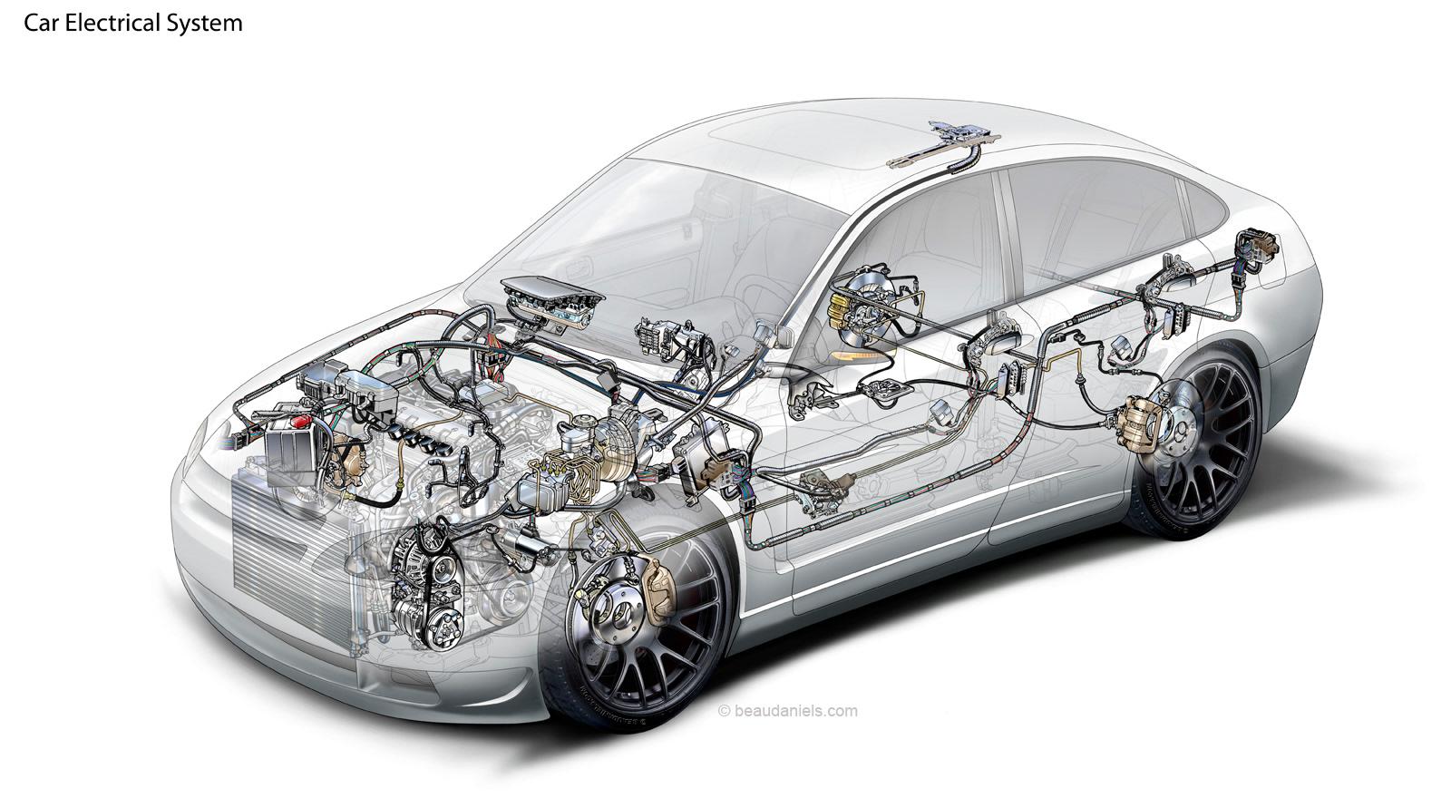 سیستم برق خودرو و نقشه آن